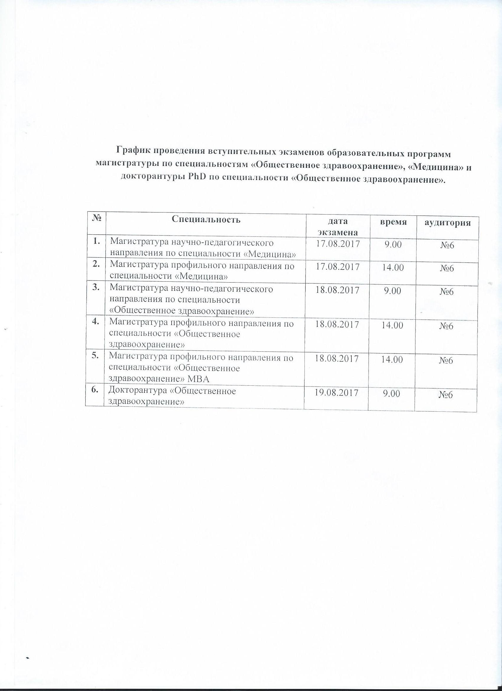 Медицинская приемная on line цветной металл цена за кг в Колычево